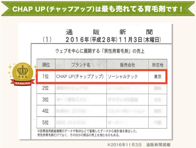 No.1育毛剤